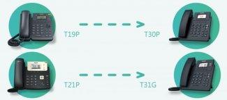 Yealink T3 — новая линейка IP-телефонов