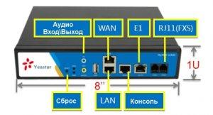 IP-АТС Yeastar MyPBX U300